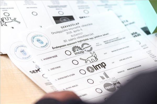 Megérkezett a listás szavazatok összesítése 69,14 százalékos feldolgozottságnál!
