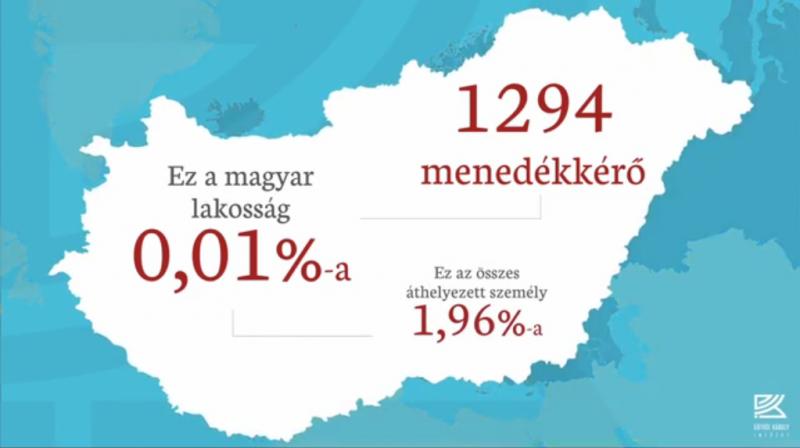 Ilyen világos videóban még nem cáfolták a Fidesz migránsos hazugságait