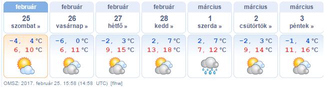 Itt a tavasz, ez az előrejelzés mindenkit jókedvre derít!