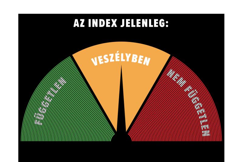 Leállt az Index, furcsa üzenet volt olvasható a hírek helyett