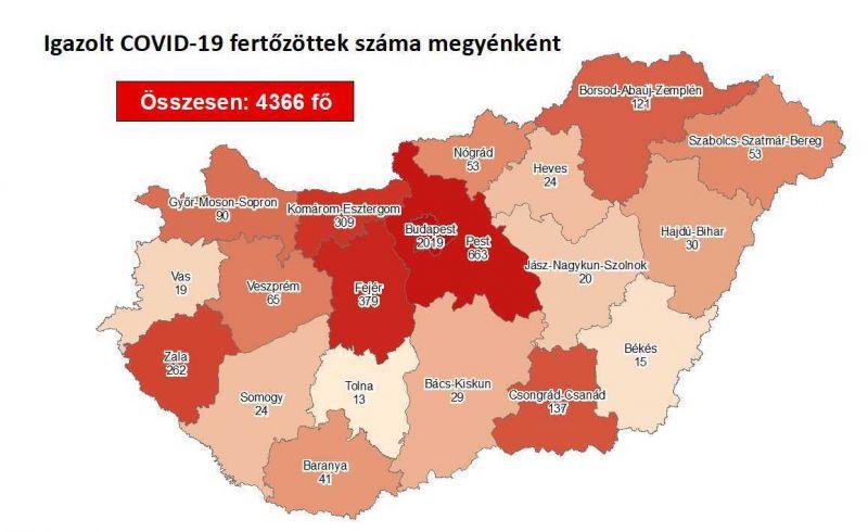 14 fővel emelkedett a beazonosított fertőzöttek száma Magyarországon – ebből 10 hajdú-bihari