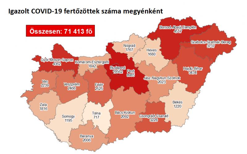 Drámai mértékben emelkedik a halottak és a fertőzöttek száma Magyarországon