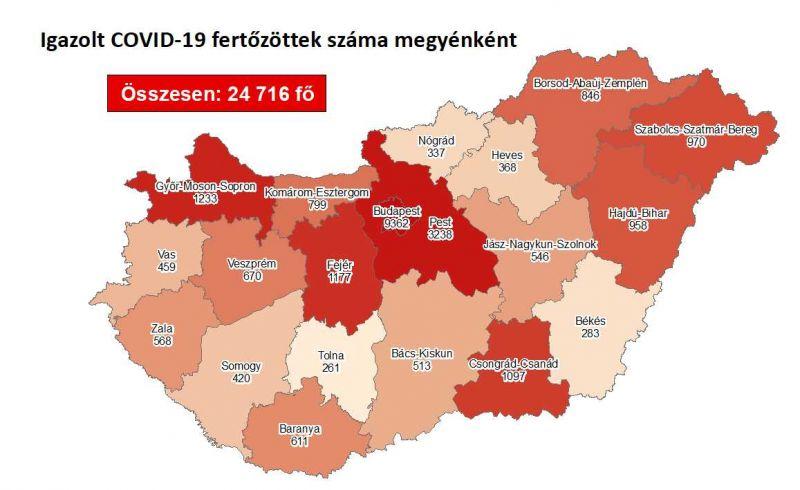 13-an elhunytak, 702 új fertőzöttet találtak