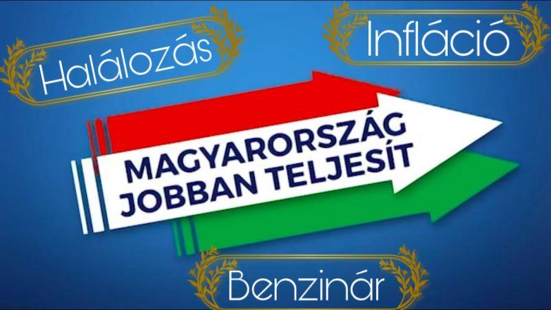 Jobban teljesít Magyarország: Halálozásban, benzinárban, inflációban szinte világelsők vagyunk